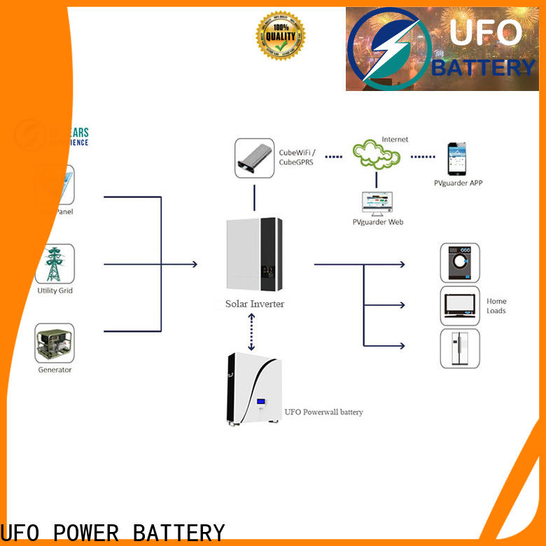 UFO product home powerwall manufacturers for solar system telecommunication ups