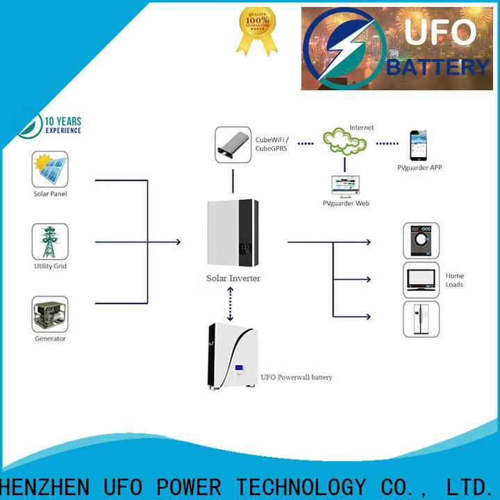 UFO Top solar powerwall company for solar system telecommunication ups
