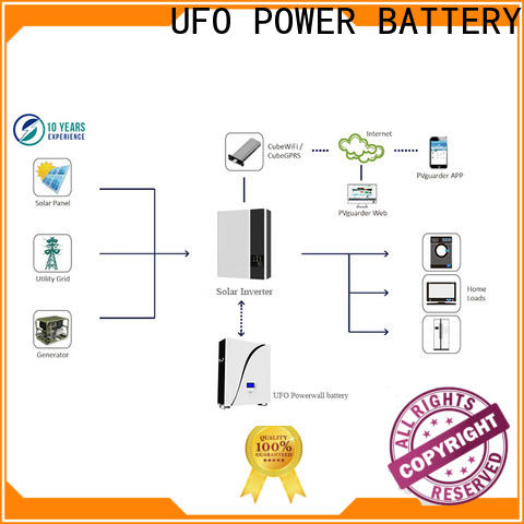 Wholesale home powerwall home manufacturers for solar system telecommunication ups