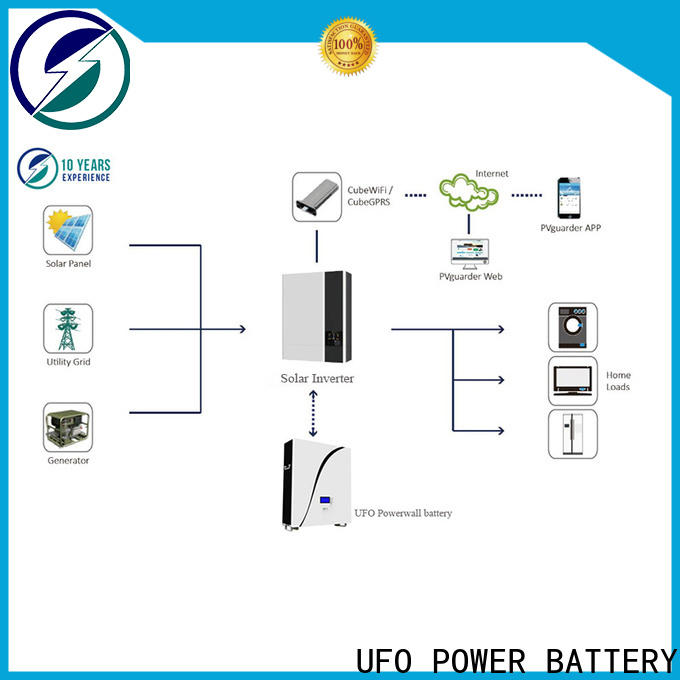 UFO home home powerwall company for solar system telecommunication ups