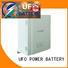 New lithium ion power pack power for signal base station