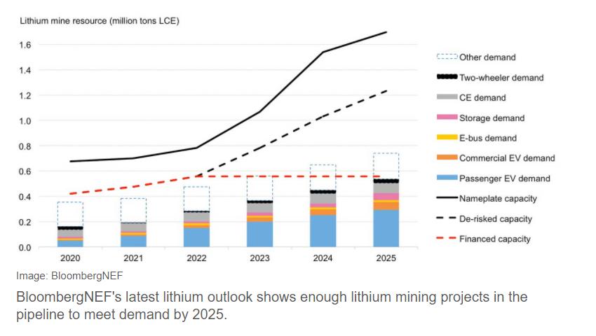 lithium_mine_resources