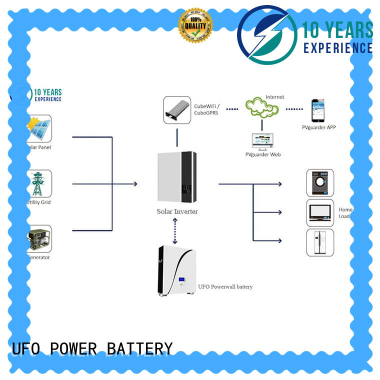 UFO Top home powerwall factory for solar system telecommunication ups