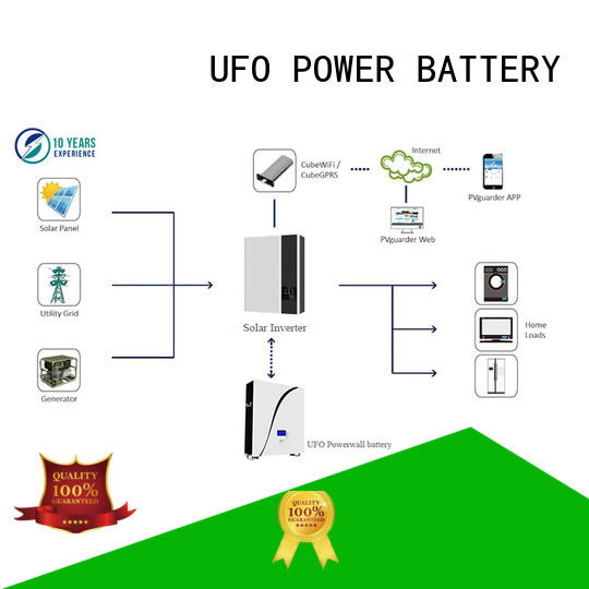 UFO high energy powerwall powerpacks for solar system telecommunication ups
