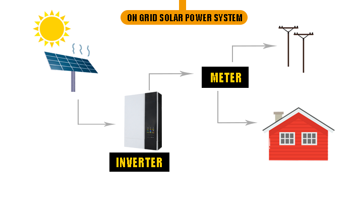 UFO Top power wall battery company for solar system telecommunication ups-9