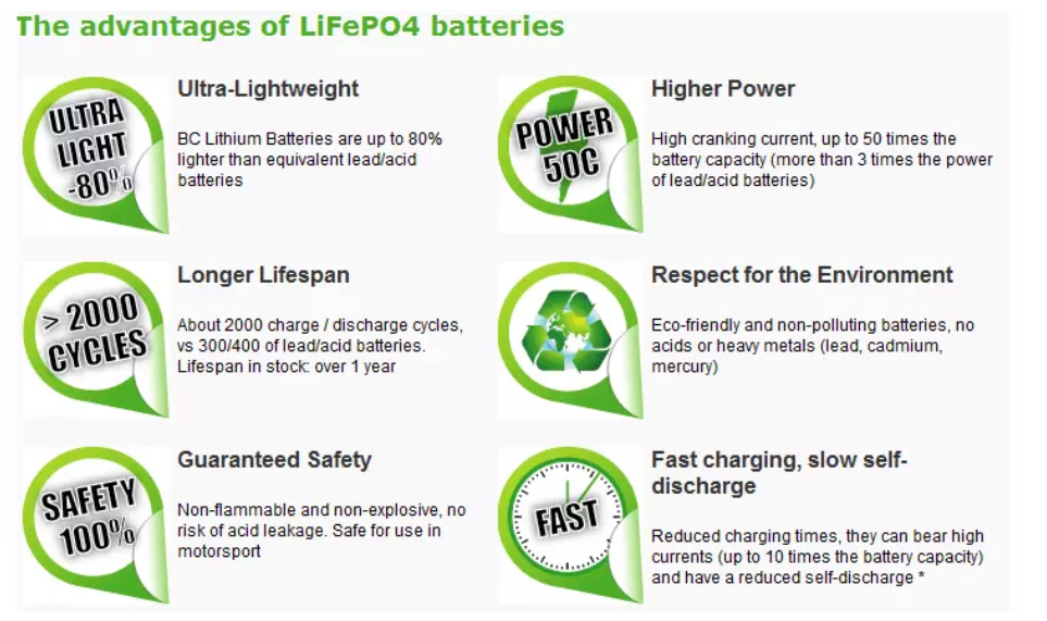 Best 12 volt lifepo4 battery 128v150ah suppliers for alarm-4