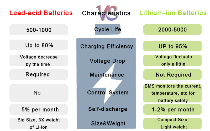 UFO system 48v lithium battery manufacturers for solar street lamp-6