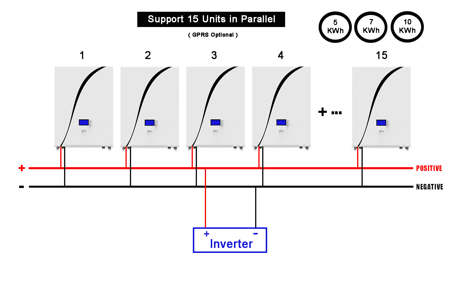 UFO Curve connected in parallel