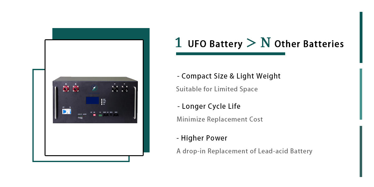 UFO Latest base station battery factory for communication base station
