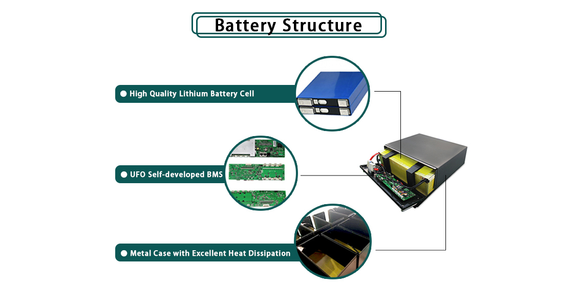 Top telecom battery battery factory for solar system telecommunication ups-6