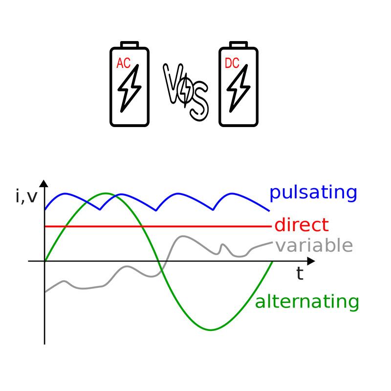 AC_DC_solar_power_system