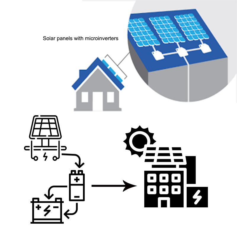 AC_solar_panels