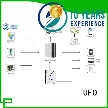 UFO power home powerwall suppliers for solar system telecommunication ups