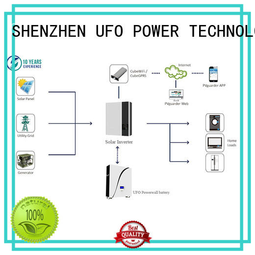 UFO power wall battery for solar system telecommunication ups