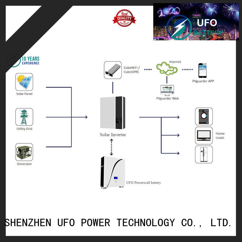 UFO inverter power wall battery factory for sale