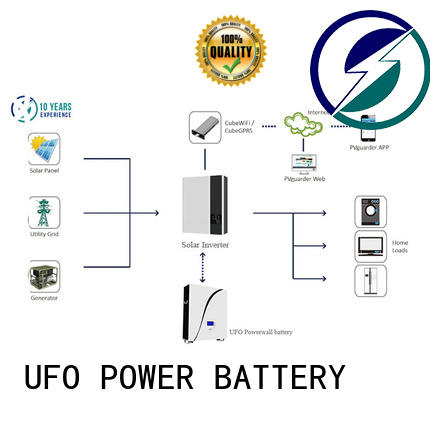 UFO battery solar powerwall company for sale