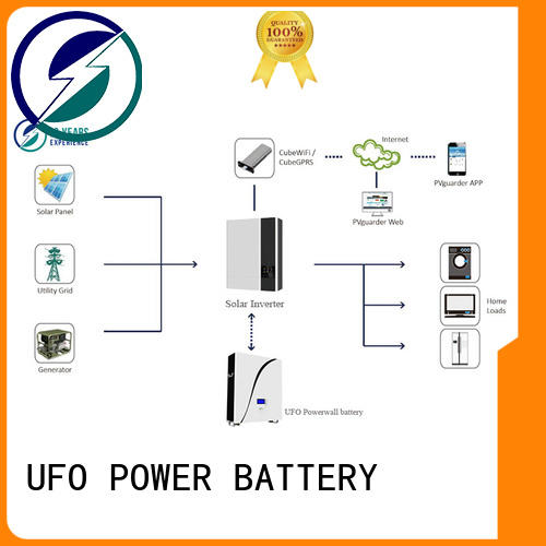 UFO storage solar powerwall for business for sale