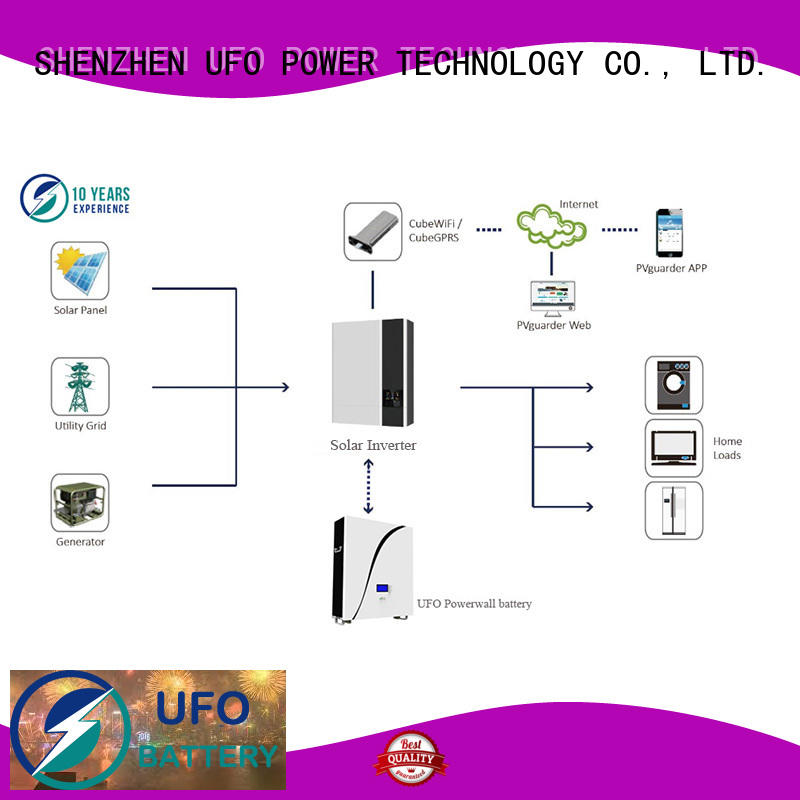 UFO portfolio solar powerwall long service life for solar system telecommunication ups