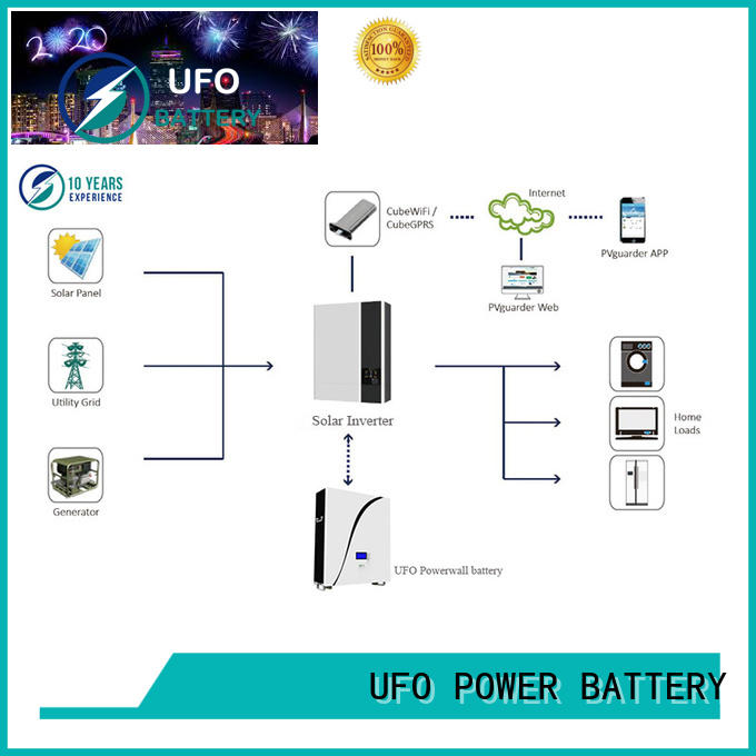UFO product home powerwall suppliers for sale