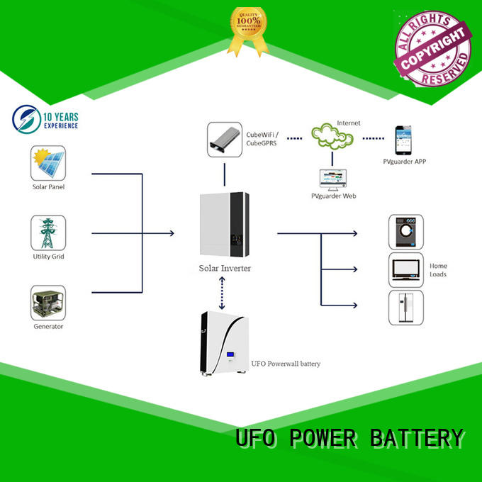 Best solar powerwall lifepo4 supply for solar system telecommunication ups