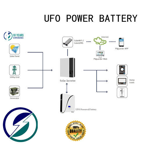 UFO Wholesale solar powerwall company for sale
