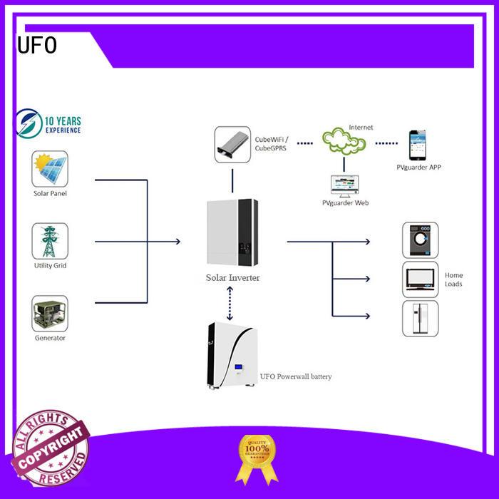 Custom solar powerwall 48v company for solar system telecommunication ups