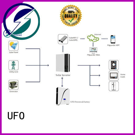 UFO high end solar powerwall with automation control technology for solar system telecommunication ups